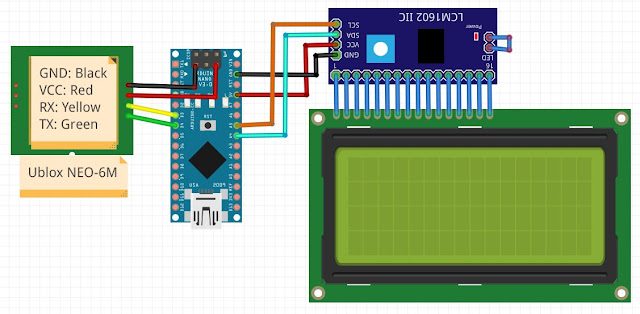 How to Connect a Ublox NEO-6M GPS Module with Arduino