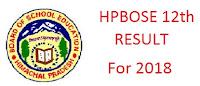 HP Board 12th Examination Result 2018