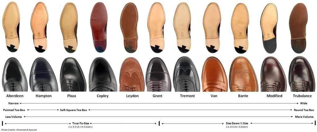 0ed480f3e3 Chaussures de ville : MODELES, BOTTERIE, HISTOIRE [Tupac unic ...