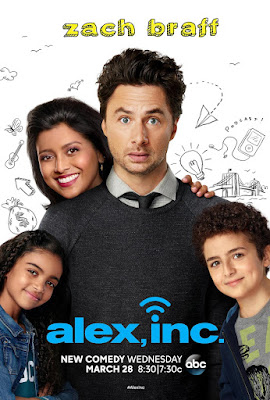Alex, Inc. ABC