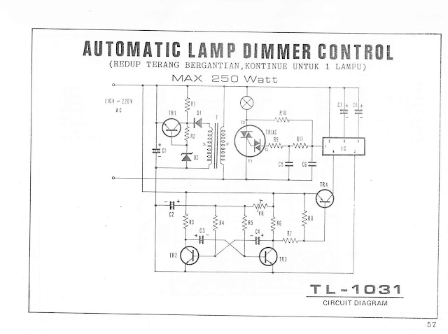Skema automatic lampdimmer control