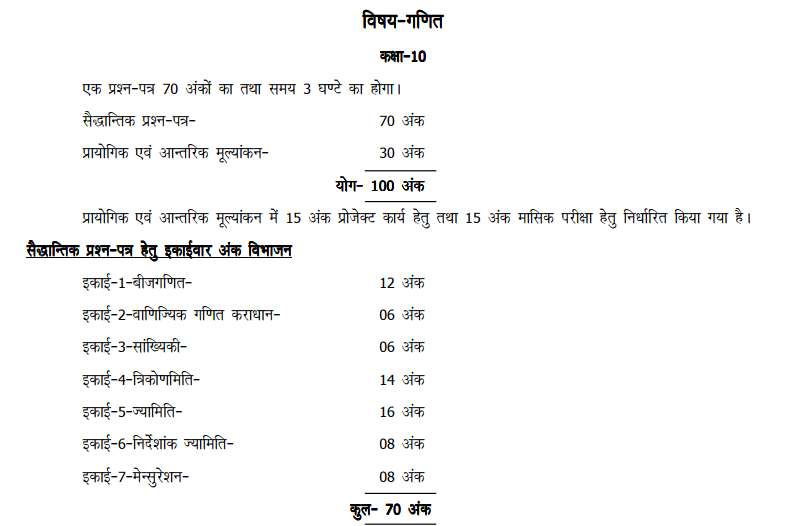 UP Board 10th Syllabus 2018 (Subject-Wise) High School New