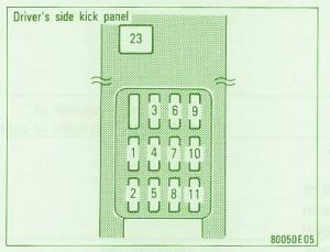 toyota fuse box diagram fuse box toyota 1996 corolla side. Black Bedroom Furniture Sets. Home Design Ideas