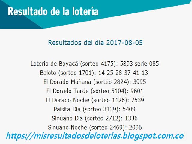Como jugo la lotería anoche | Resultados diarios de la lotería y el chance | resultados del dia 05-08-2017
