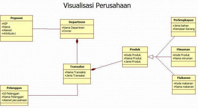 Komponen / Diagram-Diagram UML My iMe