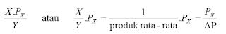 rumus Biaya Variabel Rata-Rata (Average Variable Cost)