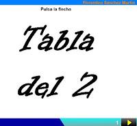 https://cplosangeles.educarex.es/web/edilim/curso_2/matematicas/tablas/tabla02/tabla02.html