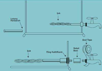 cara menyaring air keruh jadi bersih