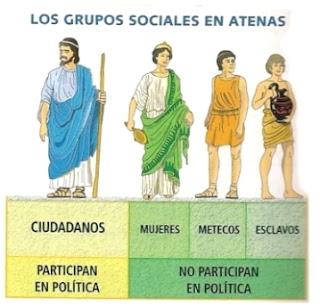 El Desarrollo de la Democracia, Grecia Antigua, Organizacion política de Grecia, La Asamblea Popular, Los Magistrados, El Consejo de los Quinientos