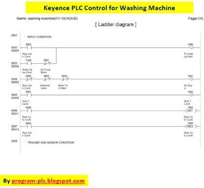 Keyence PLC Control for Washing Machine