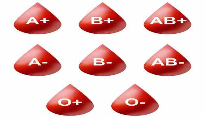 Pengalaman Tes Golongan Darah