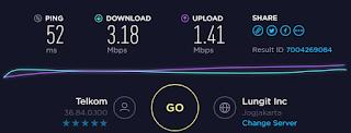 kecepatan wifi.id\