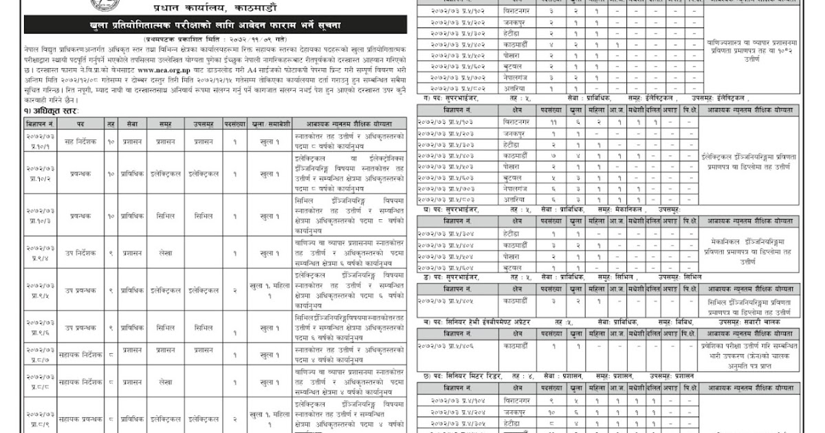 Vacancy Announcement From Nepal Electricity Authority Nea