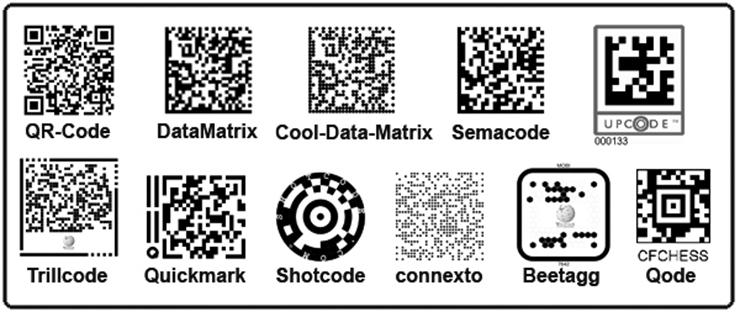 2D-коды для машинной идентификации деталей на металлообрабатывающих предприятиях