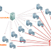 4 dicas para proteger seu site contra ataques DDoS