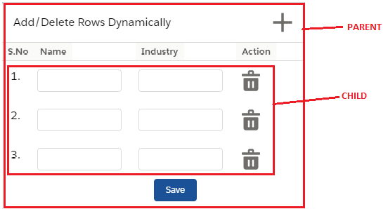 Dynamically Add/Delete Rows in Salesforce Lightning