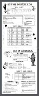 PDF Cheat Sheet