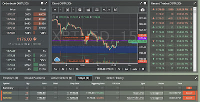 BitMEX Trading Dashboard Manage Orders & Positions: Stop Loss & Take Profit