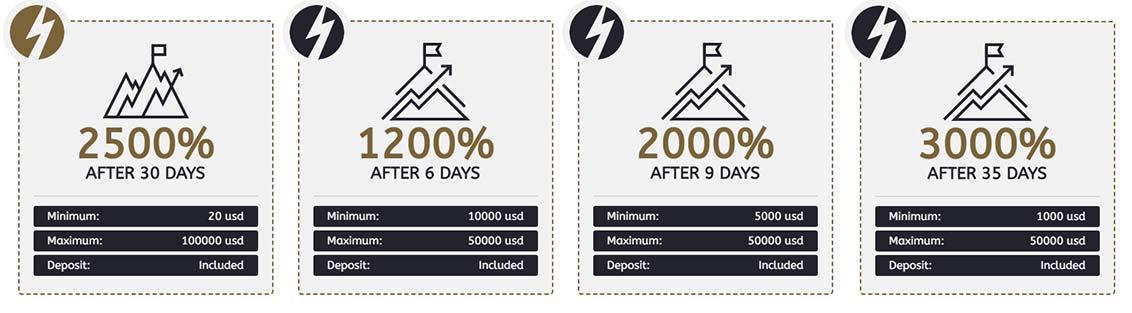 Инвестиционные планы Zeus Profits 3