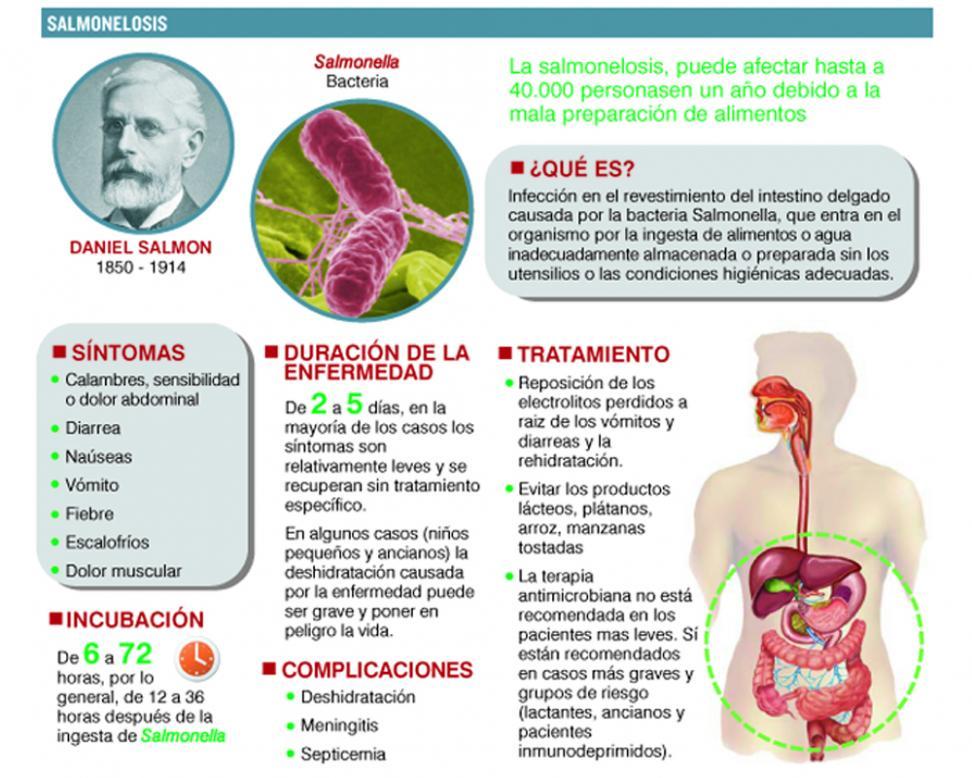 diarrea por bacteria