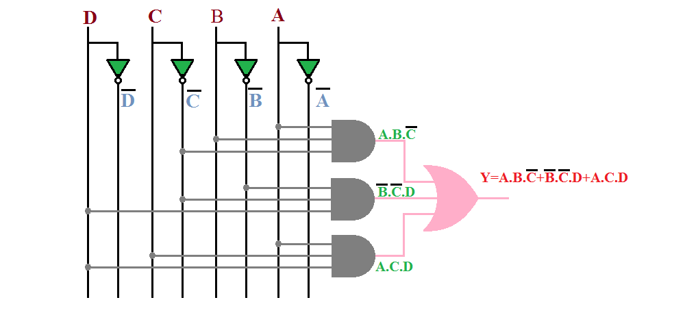 EXP-1: SIMULATION OF VHDL CODE FOR COMBINATIONAL CIRCUIT
