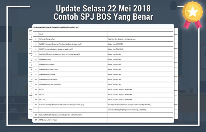 Update Selasa 22 Mei 2018 Contoh SPJ BOS Yang Benar