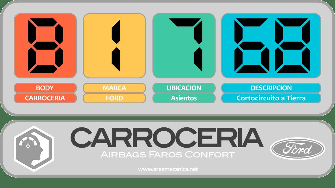 CODIGOS DE FALLA: Ford (B1700-B17FF) Carrocería | OBD2 | DTC