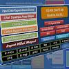 Aplikasi Raport MTs Kurikulum 2013 Terbaru Revisi 2016-2017