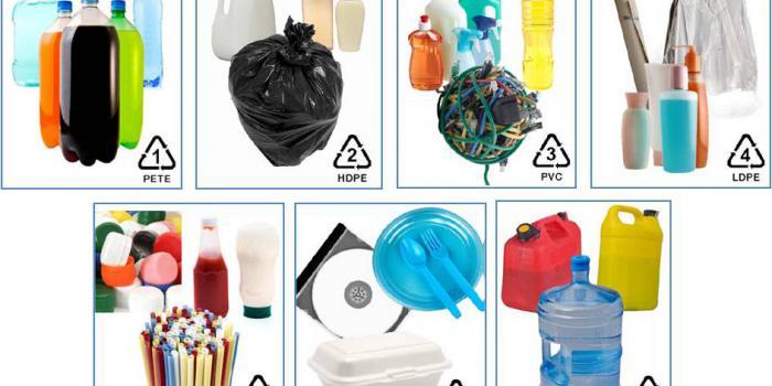 STOP Styrofoam & Plastik