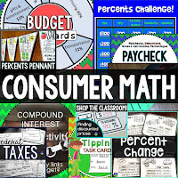 consumer math activities bundle