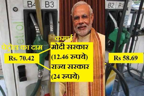 petrol-price-analysis-earning-state-and-center-in-india-hindi-news