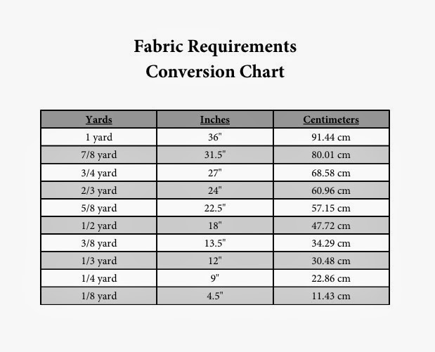 Yards Conversion Feet Inches And
