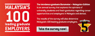 survey - [ENDED] Take survey and win exciting prizes totalling RM5,000!