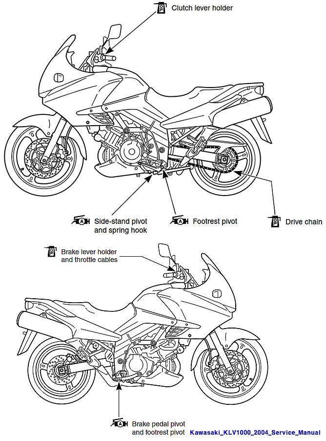 오토바이 취미 생활: 서비스 매뉴얼 관련