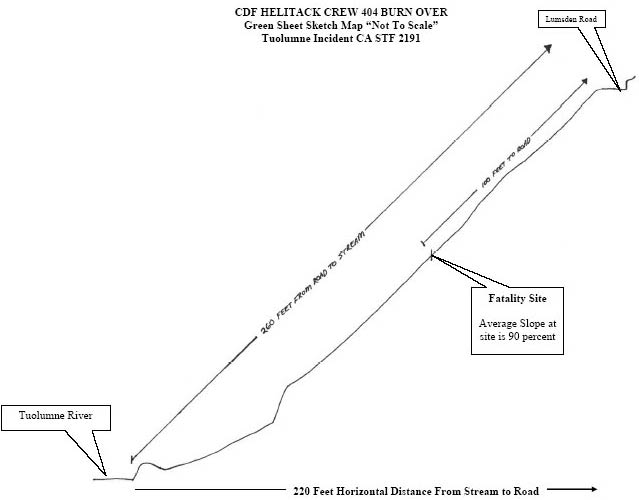 CDF/CAL FIRE Copter 404 Heli-tac Crew Burnover/LODD Sketch Map