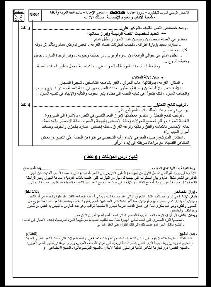 الامتحان الوطني الموحد للباكالوريا / اللغة العربية، مسلك الآداب، الدورة العادية 2012