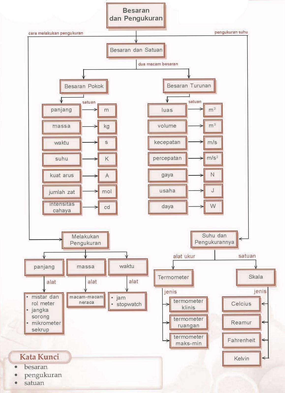 Gizi - SOP Mengukur Tinggi Badan (Panjang Badan)