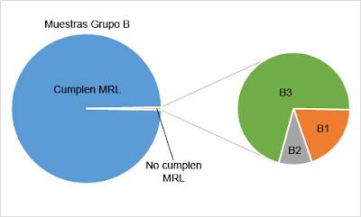 Grupo%2BB%2BEuropa.jpg