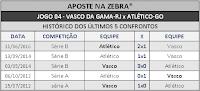 LOTECA 720 - HISTÓRICO JOGO 04