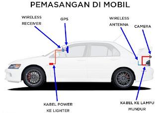 cara-pasang-gps-tracker-di-mobil-avanza,cara-pasang-gps-di-hp,cara-memasang-gps-di-hp-orang-lain,pasang-gps-di-hp-pacar,cara-memasang-gps-di-android,