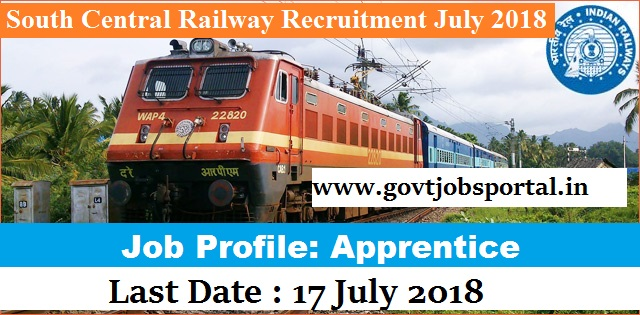 railway jobs in india