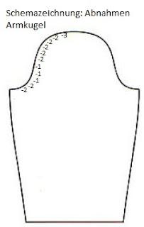 Lange Strickjacke mit Zopfmuster selber stricken - kostenlose Anleitung - Jacke selber machen - Kleidung selber stricken - Long Cardigan Free Knitting Pattern German - DIY - handmade - Schemazeichnung Armkugel Abnahmen - 07