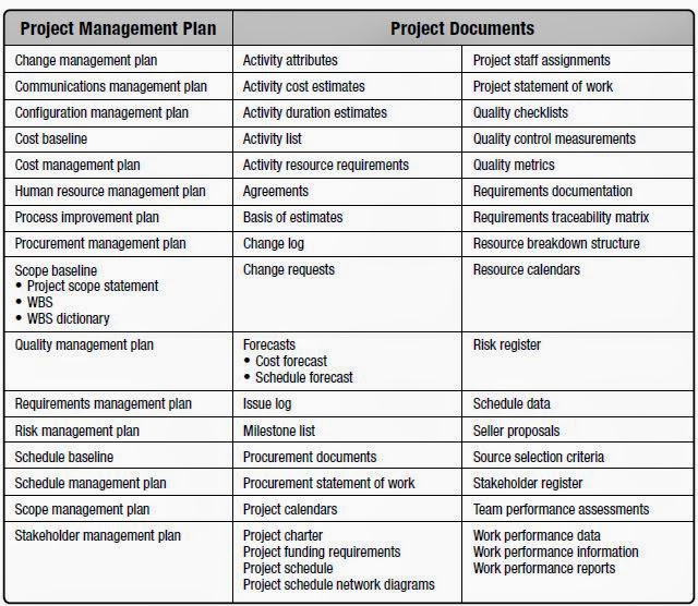 project integration management plan template - new light 4 2