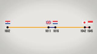 Fakta Sebenarnya, Bahwa Indonesia Tidak Benar Benar Dijajah Oleh Belanda Selama 350 Tahun