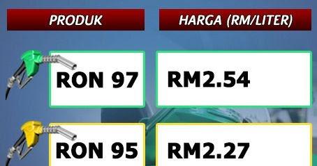Harga Minyak Malaysia Petrol Price Ron 95: RM2.27, 97: RM2 ...