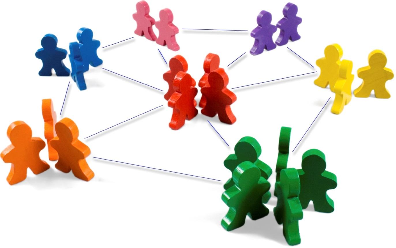 Organisasi Dan Struktur Dalam Ilmu Marketing