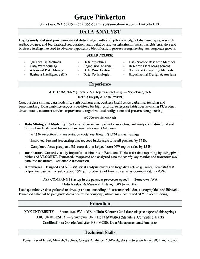 monstercom resume templates 2019