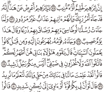 Tafsir Surat Hud Ayat 76, 77, 78, 79, 80