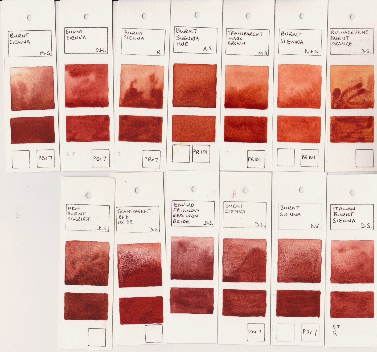 What Color Is Sienna >> Jane Blundell Artist Watercolour Comparisons 4 Burnt Sienna