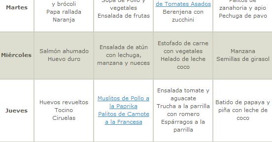 ejemplo menu dieta paleolitica